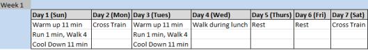 Week 1 Schedule Actual