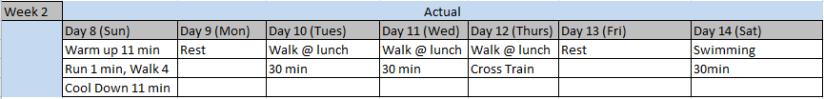 Week 2 Schedule Actual