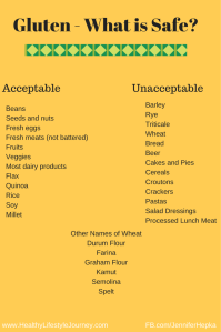 Acceptable Foods
